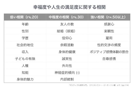 図6_ポジティブ感情・ネガティブ感情評定尺度(PANAS)
